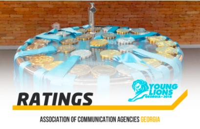Young Lions Georgia 2018-ის შედეგები ACAG-ის რეიტინგებზე აისახა!